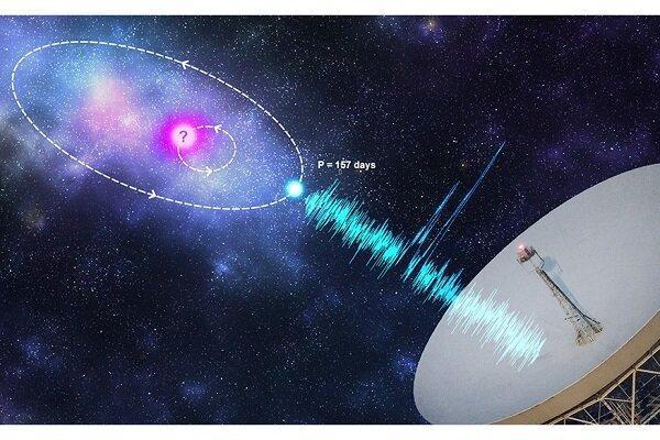 شناسایی سیگنال های فضایی منظم نویددهنده حیات